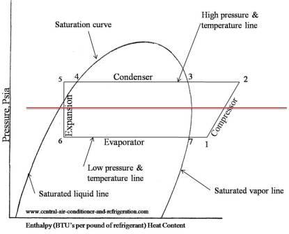 Air Conditioning Refrigeration Cycle Diagram Refrigeration Cycle Diagram