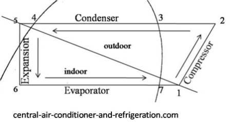 Air Conditioner Expansion Valve It S Known As Meter Devices