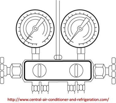 Air conditioning gauges on air conditioning system diagram