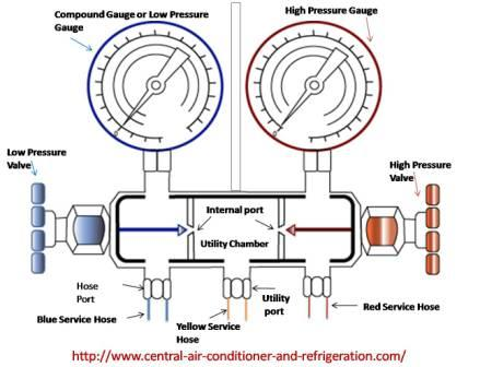 Air conditioning gauges as well Ch ions Online Exposure  pilation additionally Dsc together with Instrument Loop Diagram Pdf in addition Electrical Symbols. on differential flow meter schematic
