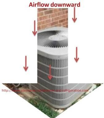 Ac condenser airflow downward
