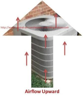 air conditioner condenser airflow upward
