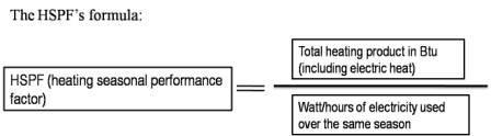 Heating Seasonal Performance Factor or HSPF