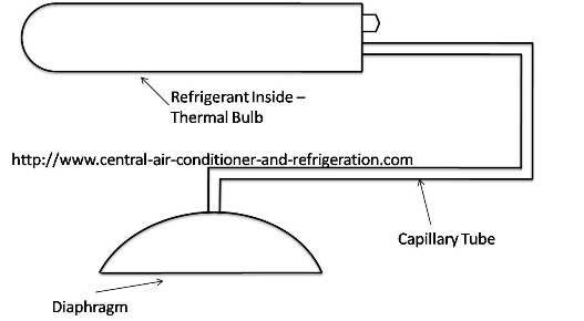 Air conditioner expansion valve
