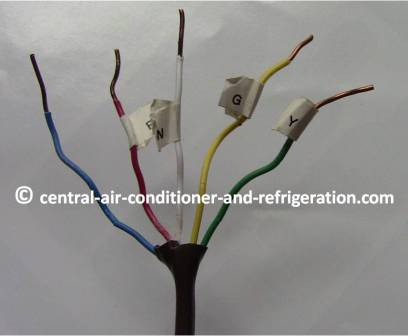HVAC thermostat wire